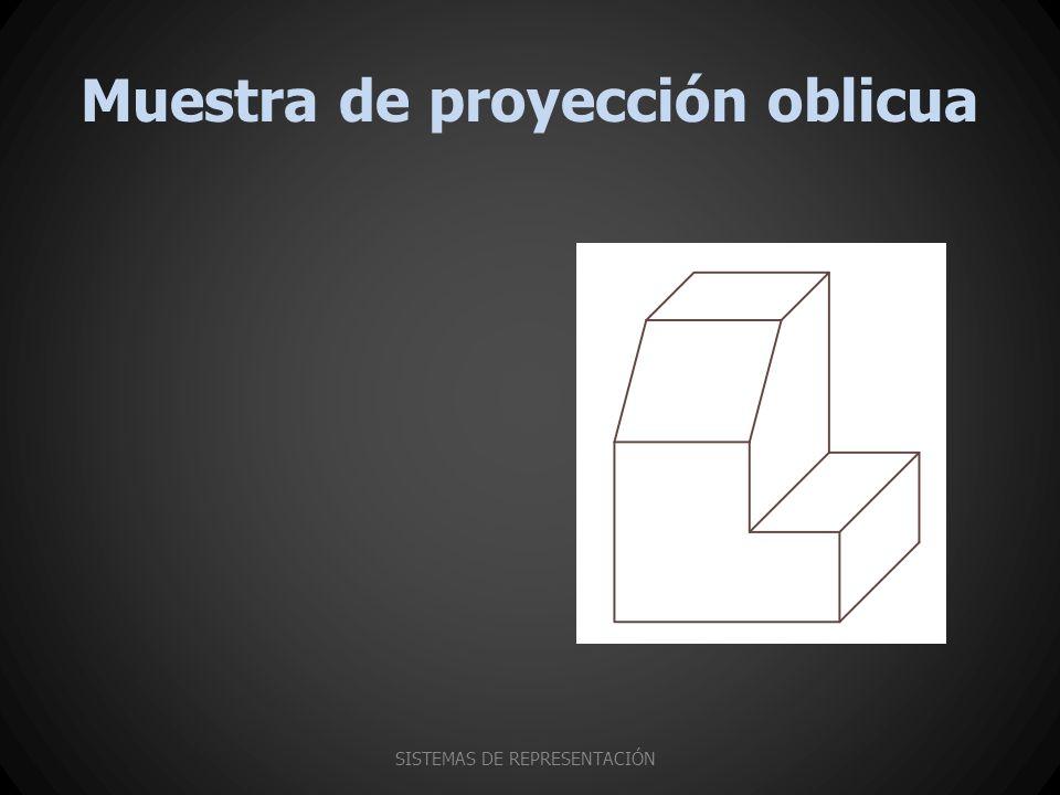 Muestra de proyección oblicua
