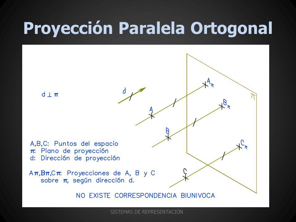 Proyección Paralela Ortogonal