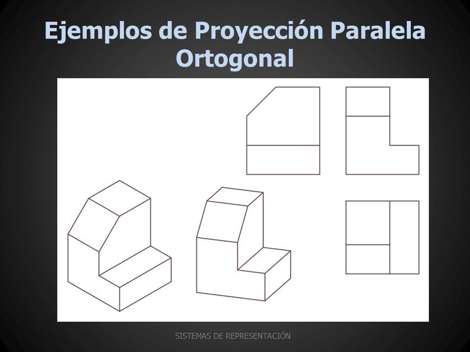Ejemplos de Proyección Paralela Ortogonal