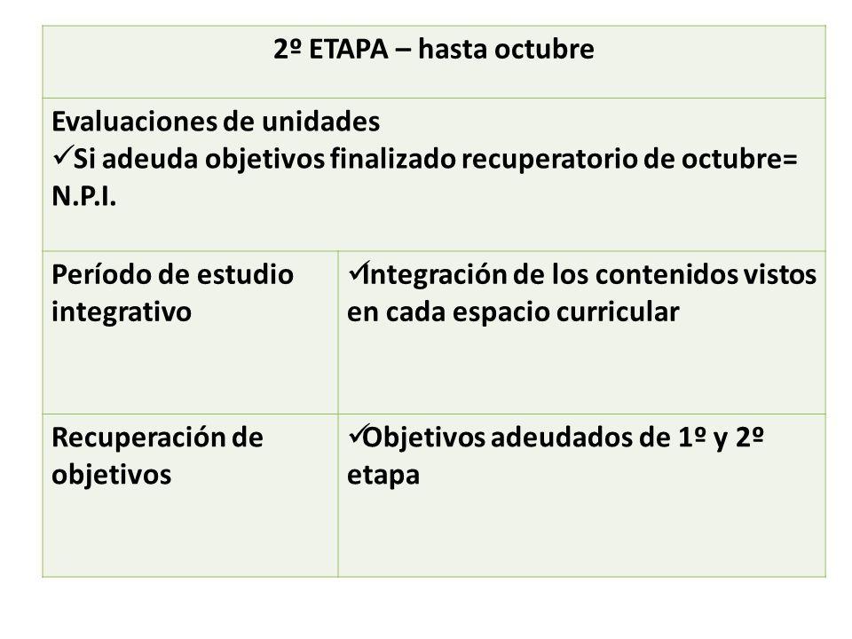 2º ETAPA – hasta octubre Evaluaciones de unidades. Si adeuda objetivos finalizado recuperatorio de octubre= N.P.I.