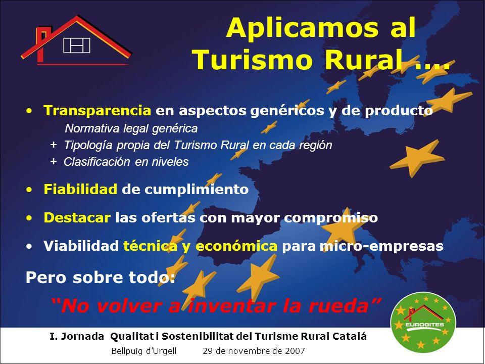 Aplicamos al Turismo Rural ….