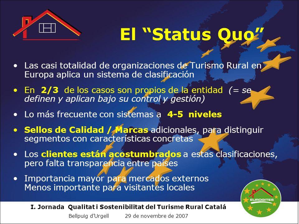 El Status Quo Las casi totalidad de organizaciones de Turismo Rural en Europa aplica un sistema de clasificación.