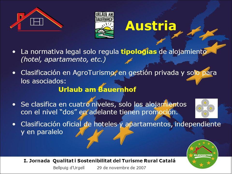Austria La normativa legal solo regula tipologías de alojamiento (hotel, apartamento, etc.)