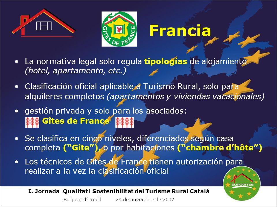 Francia La normativa legal solo regula tipologías de alojamiento (hotel, apartamento, etc.)