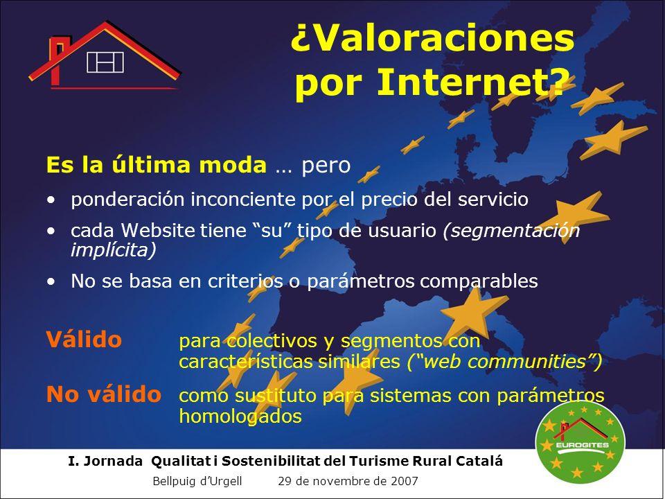 ¿Valoraciones por Internet