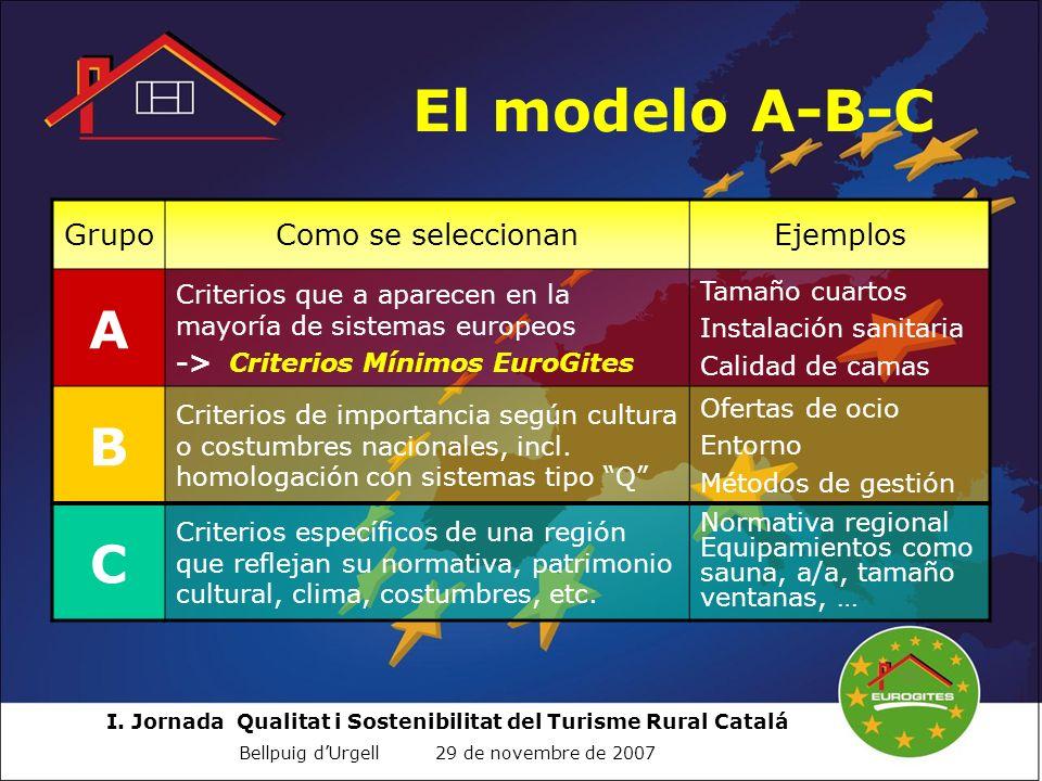 El modelo A-B-C A B C Grupo Como se seleccionan Ejemplos