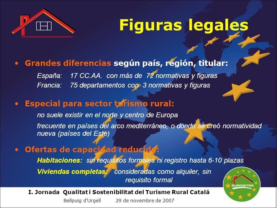 Figuras legales Grandes diferencias según país, región, titular: