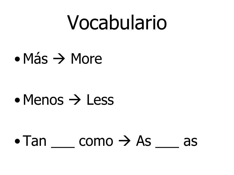 Vocabulario Más  More Menos  Less Tan ___ como  As ___ as