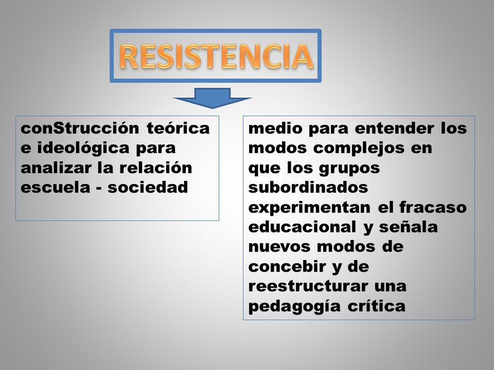RESISTENCIA conStrucción teórica e ideológica para