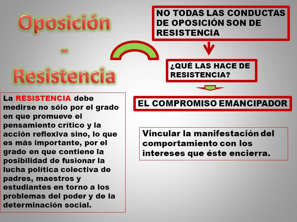 Oposición - Resistencia