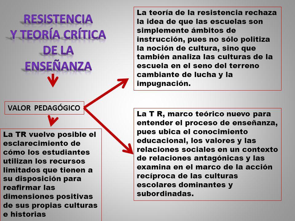 RESISTENCIA Y TEORÍA CRÍTICA DE LA ENSEÑANZA