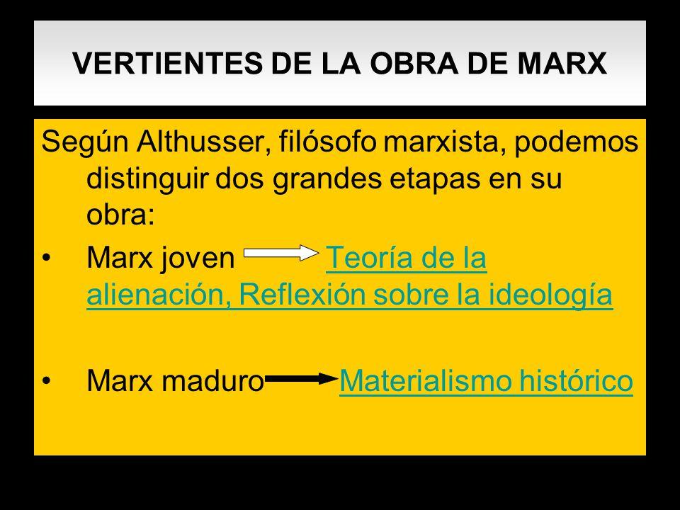 VERTIENTES DE LA OBRA DE MARX
