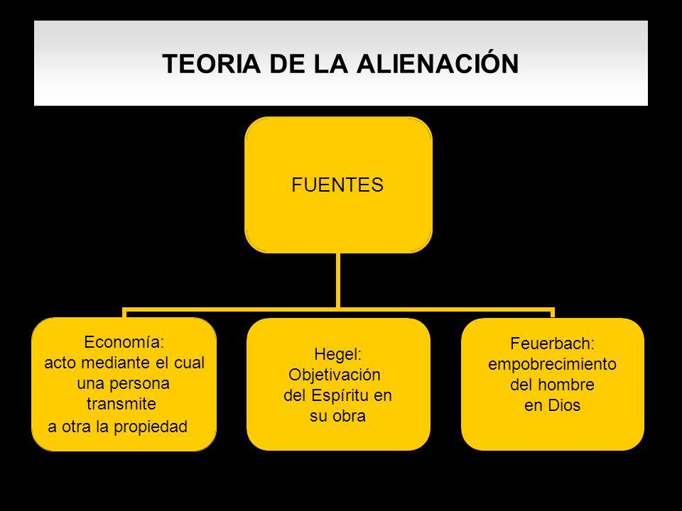 TEORIA DE LA ALIENACIÓN