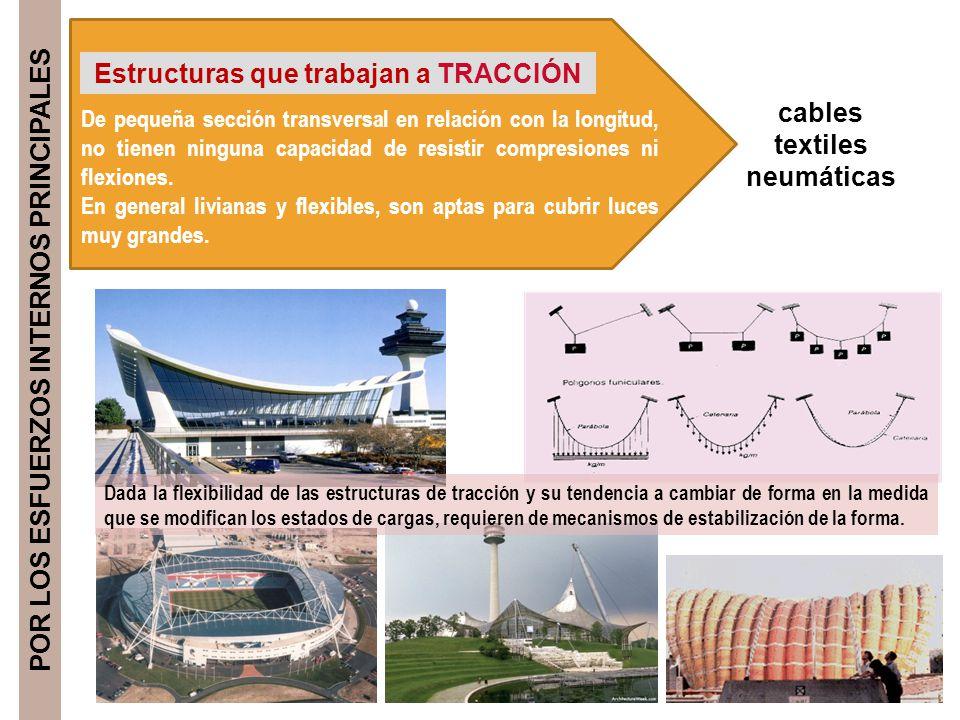 Estructuras que trabajan a TRACCIÓN cables textiles neumáticas
