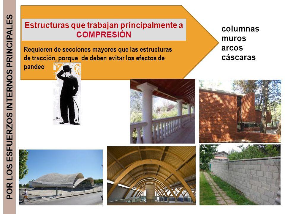Estructuras que trabajan principalmente a COMPRESIÓN columnas muros