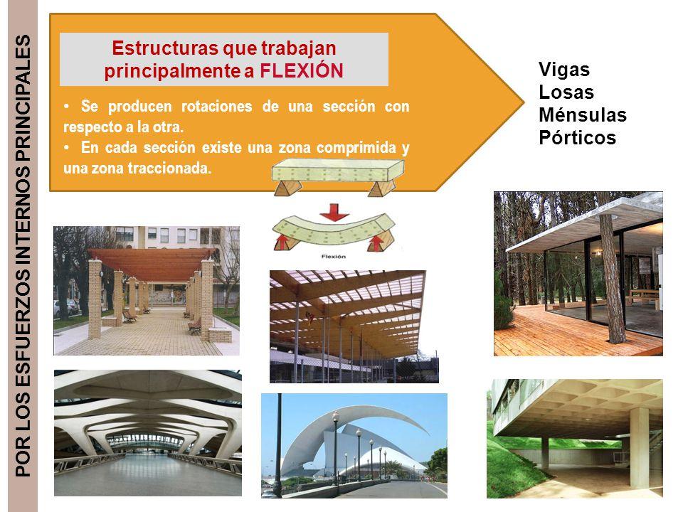 Estructuras que trabajan principalmente a FLEXIÓN Vigas Losas Ménsulas