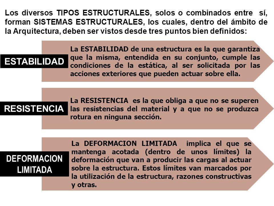 ESTABILIDAD RESISTENCIA DEFORMACION LIMITADA