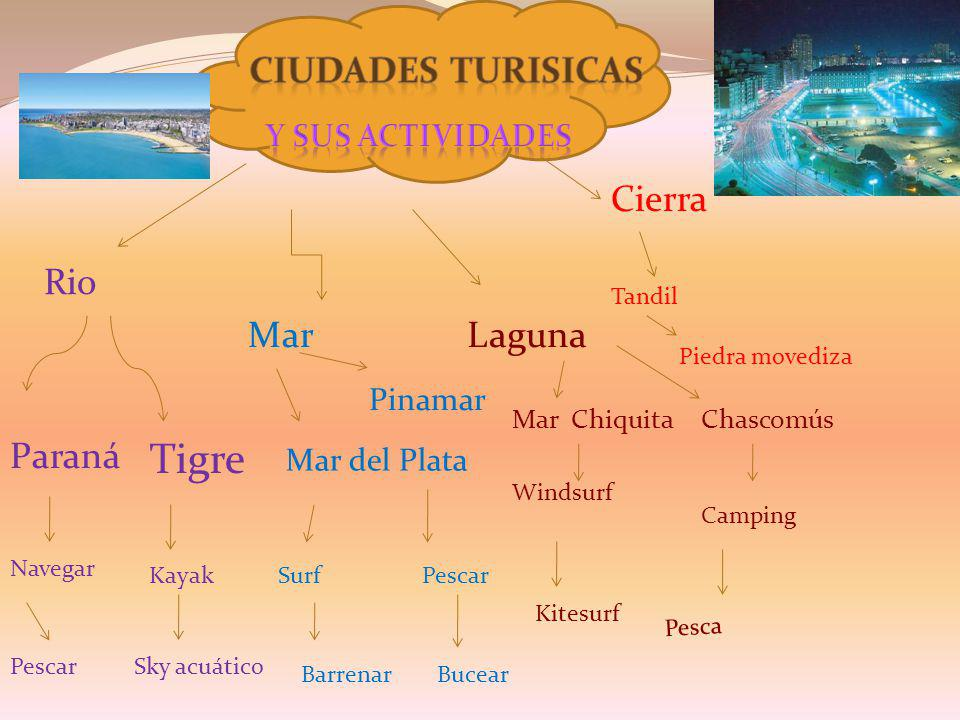 Tigre CIUDADES TURISICAS Cierra Rio Mar Laguna Paraná