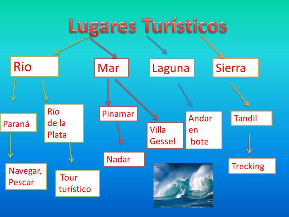 Lugares Turísticos Rio Mar Laguna Sierra Río de la Plata Pinamar