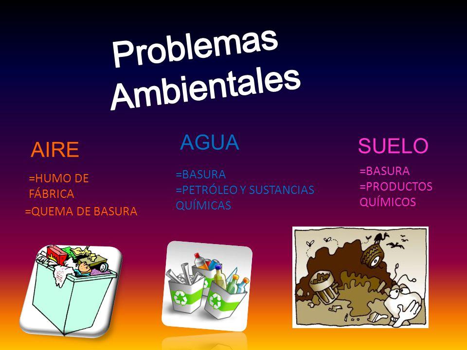 Problemas Ambientales AGUA SUELO AIRE =BASURA =BASURA =HUMO DE FÁBRICA