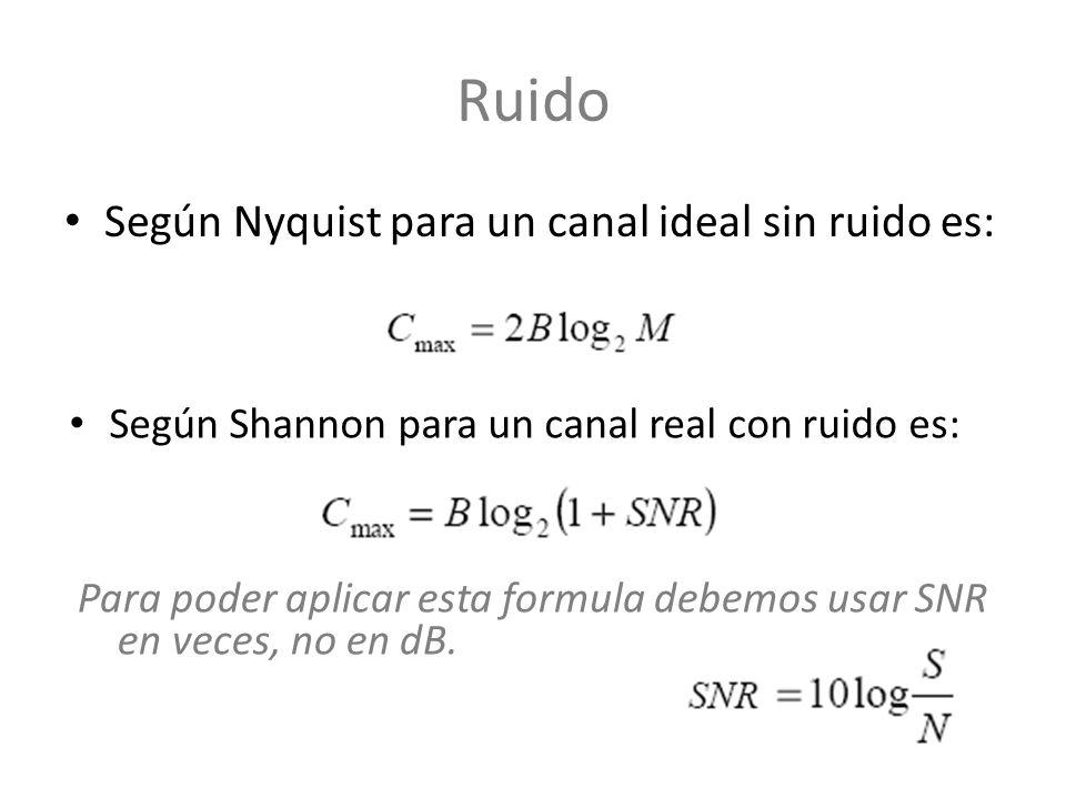Ruido Según Nyquist para un canal ideal sin ruido es: