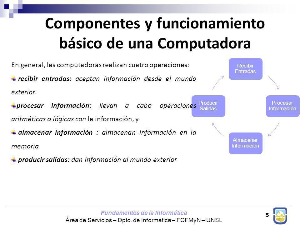 Componentes y funcionamiento básico de una Computadora
