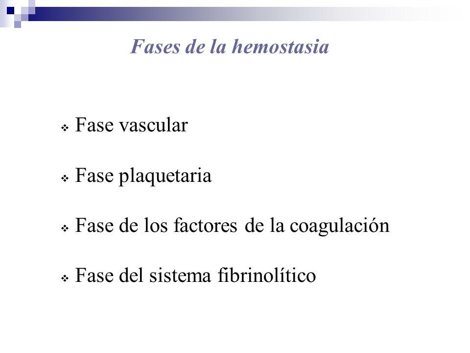Fases de la hemostasia Fase vascular. Fase plaquetaria.