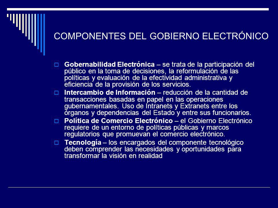 COMPONENTES DEL GOBIERNO ELECTRÓNICO