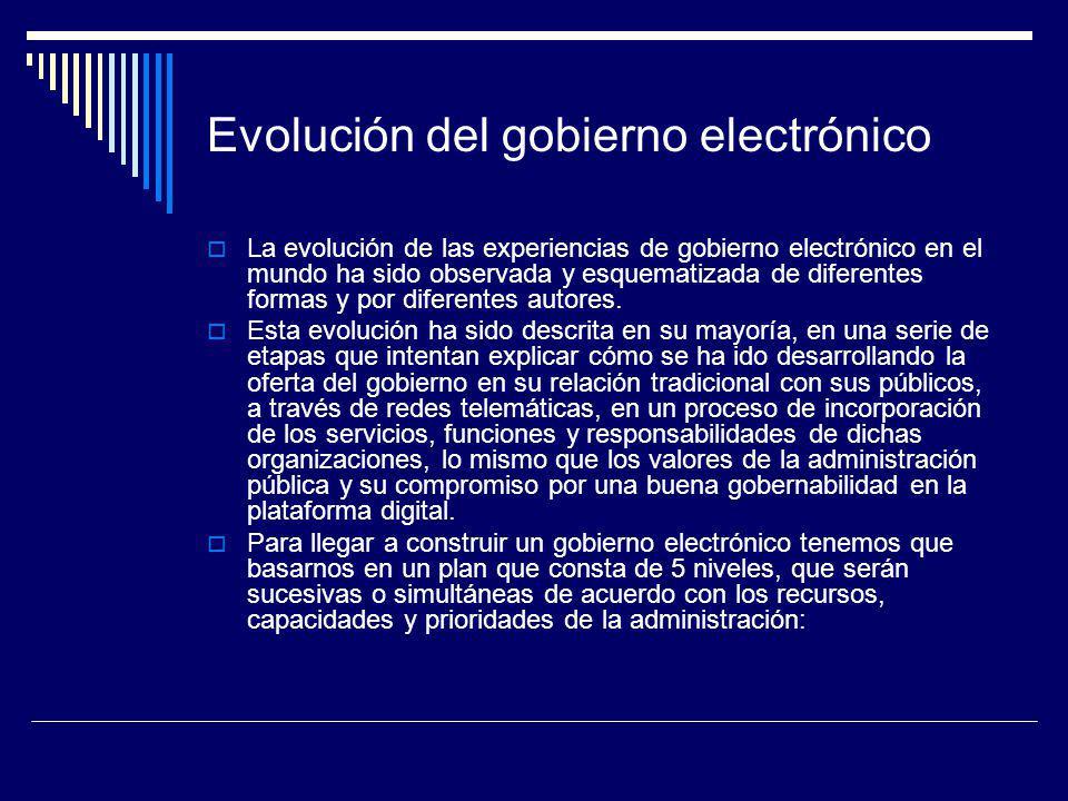 Evolución del gobierno electrónico