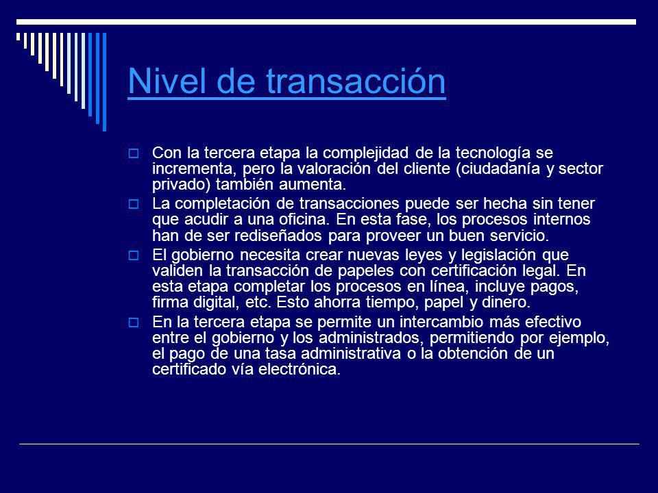 Nivel de transacción