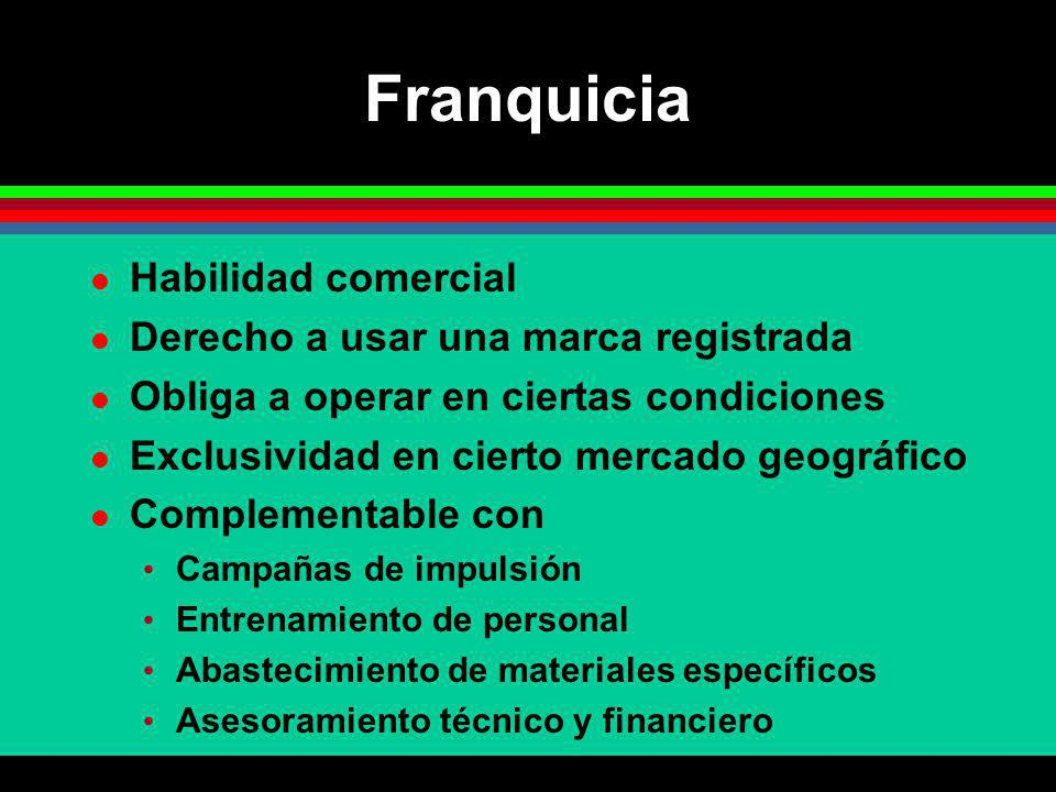 Franquicia Habilidad comercial Derecho a usar una marca registrada
