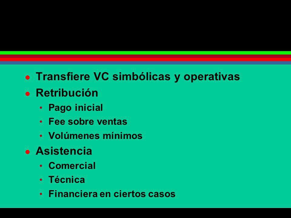 Transfiere VC simbólicas y operativas Retribución