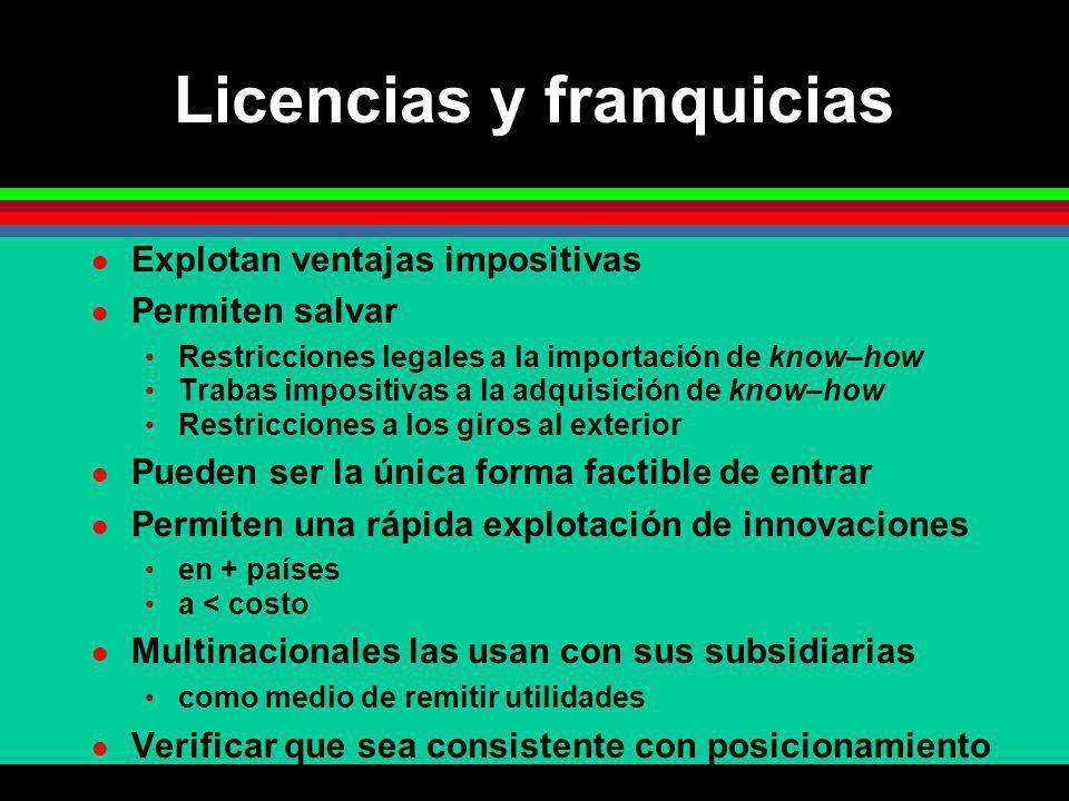 Licencias y franquicias