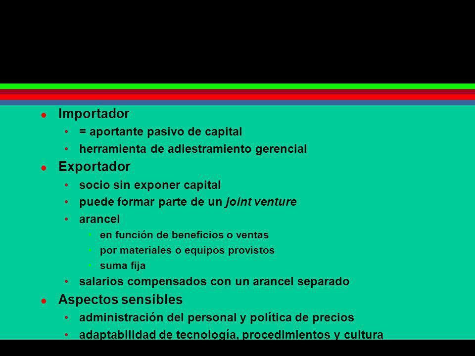 Importador Exportador Aspectos sensibles = aportante pasivo de capital