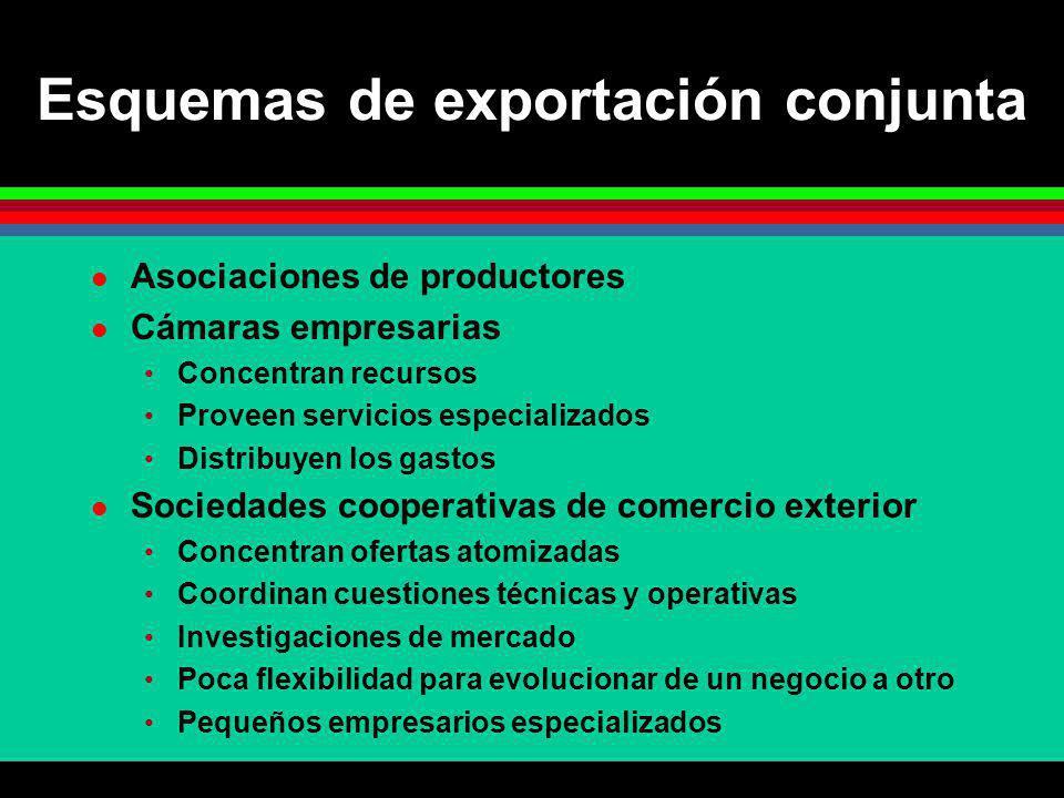 Esquemas de exportación conjunta