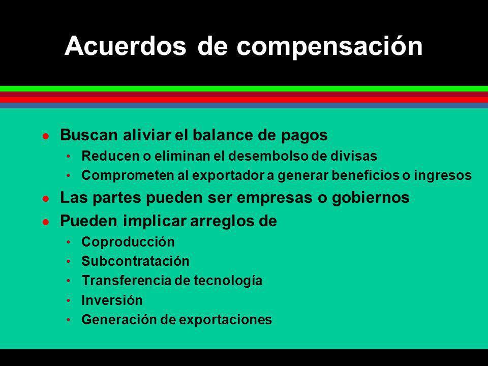 Acuerdos de compensación