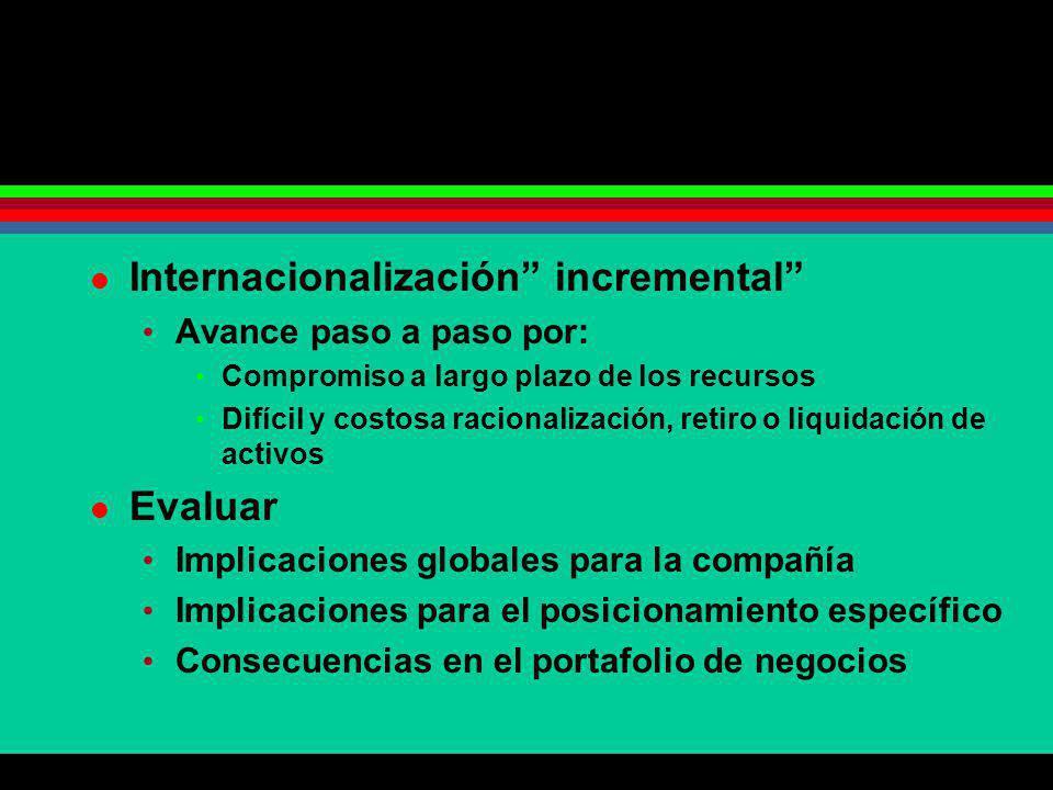 Internacionalización incremental