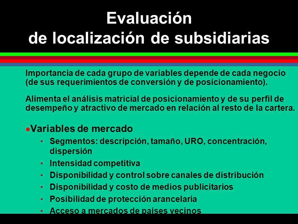 Evaluación de localización de subsidiarias
