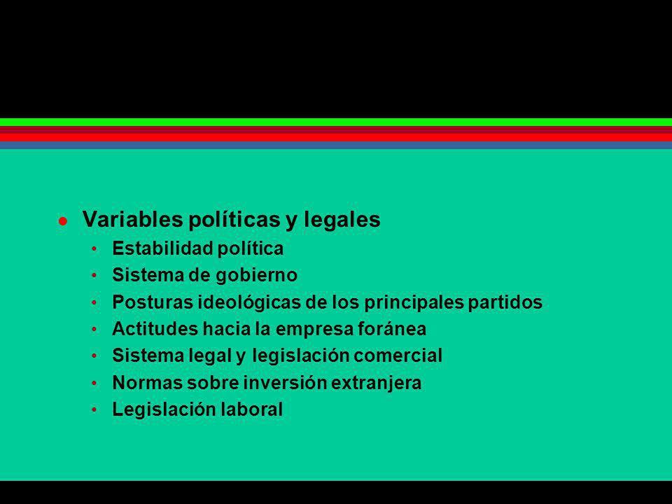 Variables políticas y legales