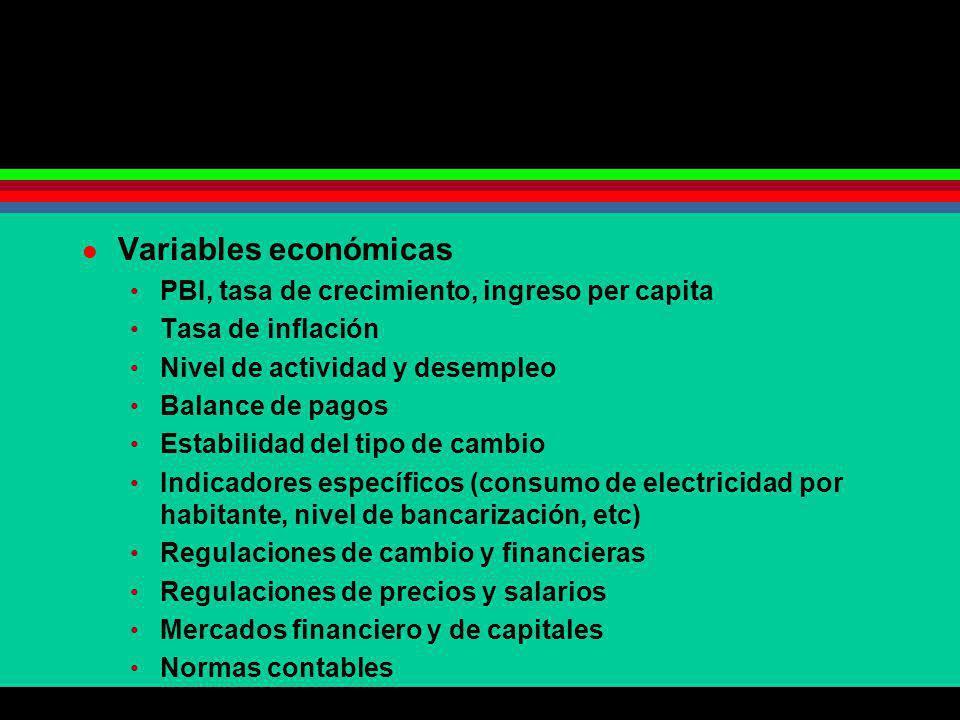 Variables económicas PBI, tasa de crecimiento, ingreso per capita