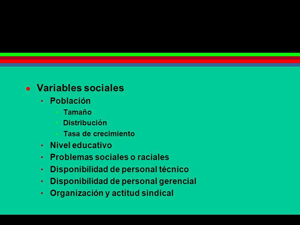 Variables sociales Población Nivel educativo