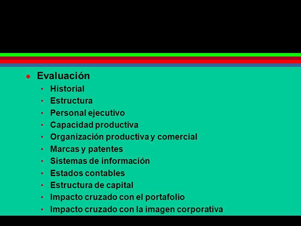 Evaluación Historial Estructura Personal ejecutivo