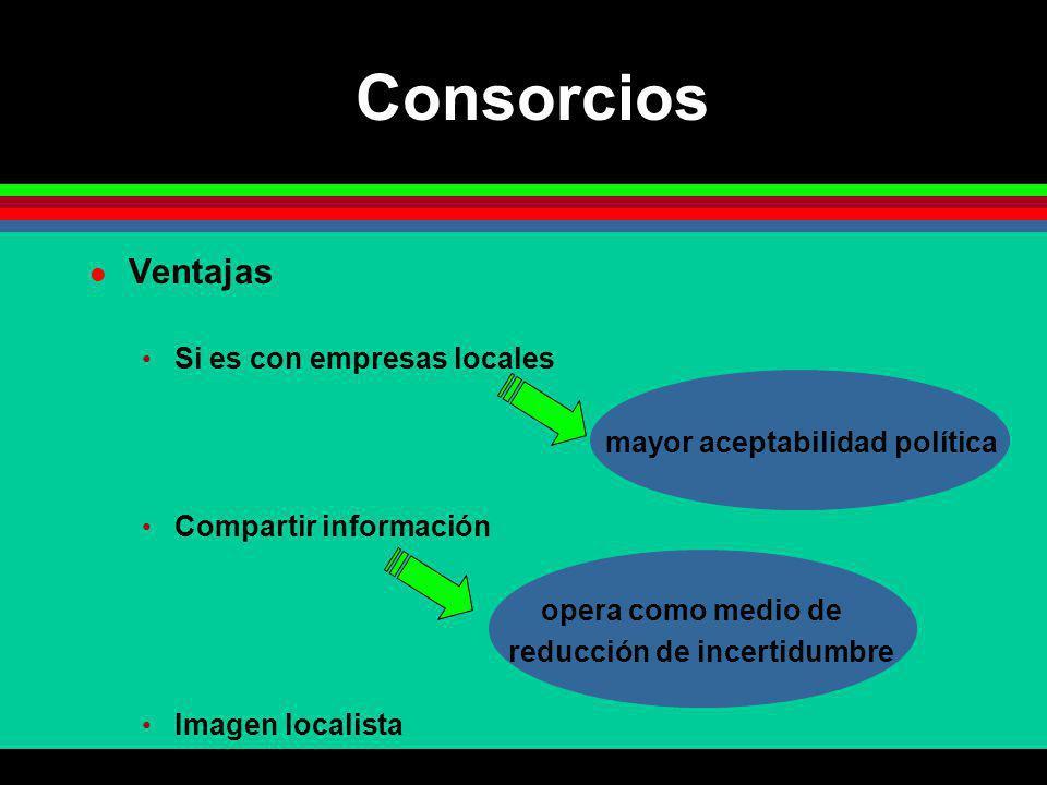 Consorcios Ventajas Si es con empresas locales