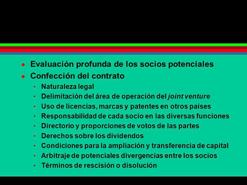 Evaluación profunda de los socios potenciales Confección del contrato