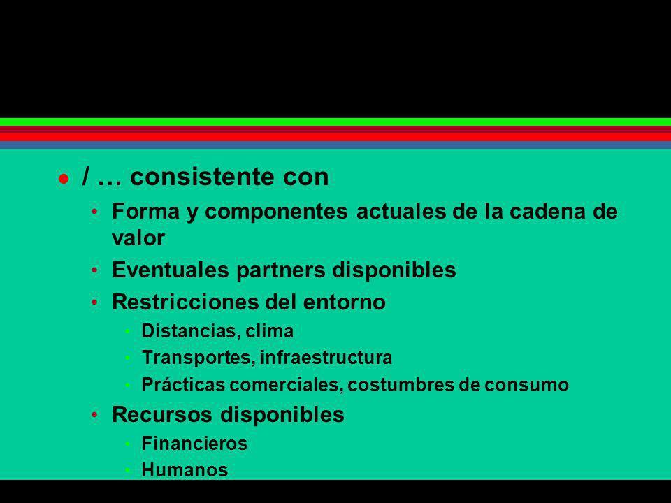 / … consistente con Forma y componentes actuales de la cadena de valor