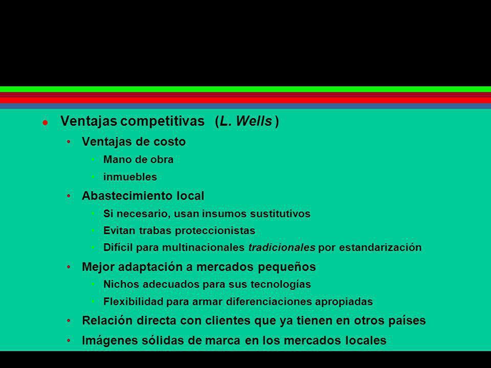 Ventajas competitivas (L. Wells )