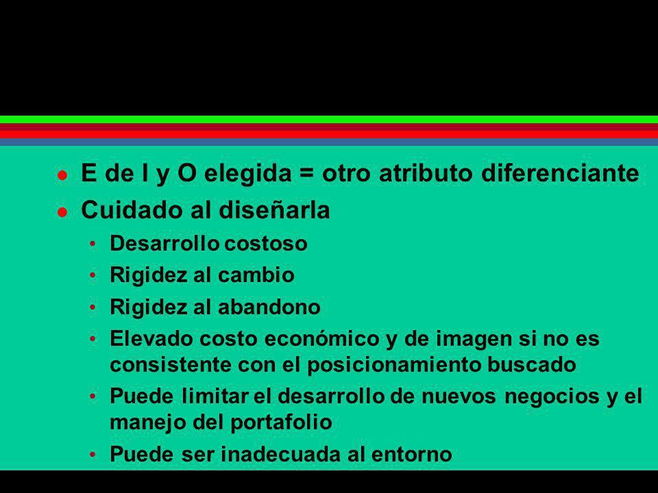 E de I y O elegida = otro atributo diferenciante Cuidado al diseñarla