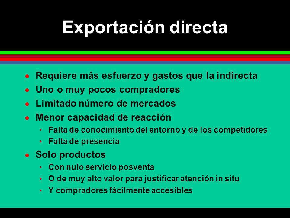 Exportación directa Requiere más esfuerzo y gastos que la indirecta