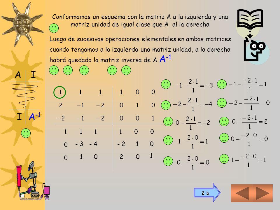 Conformamos un esquema con la matriz A a la izquierda y una matriz unidad de igual clase que A al la derecha