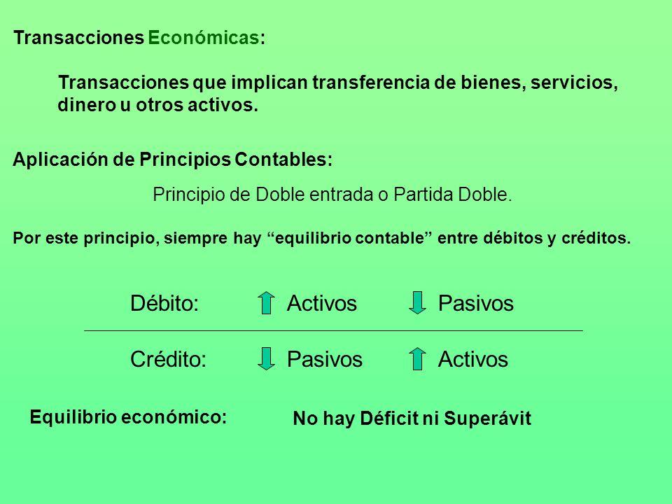 Débito: Activos Pasivos Crédito: Pasivos Activos